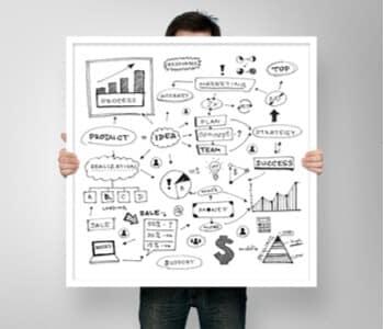 איך כותבים תוכנית עסקית